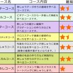 コース紹介(改)